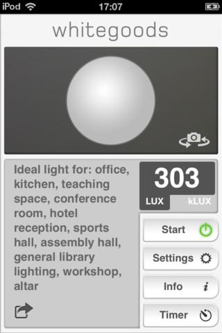 Inexpensive Luminance Meter With iPhone